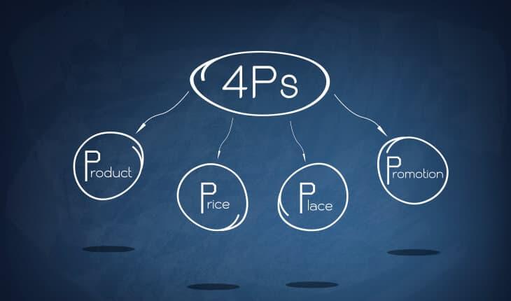 4-ps-do-marketing
